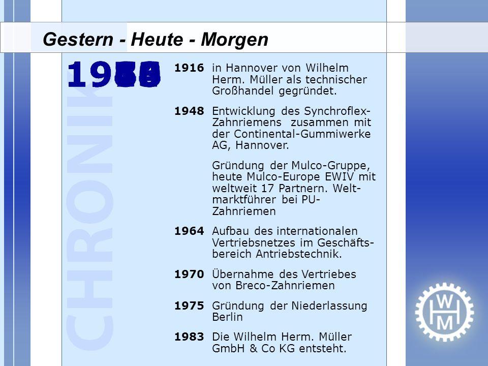 1983 1975 1970 1948 1964 1916 Gestern - Heute - Morgen