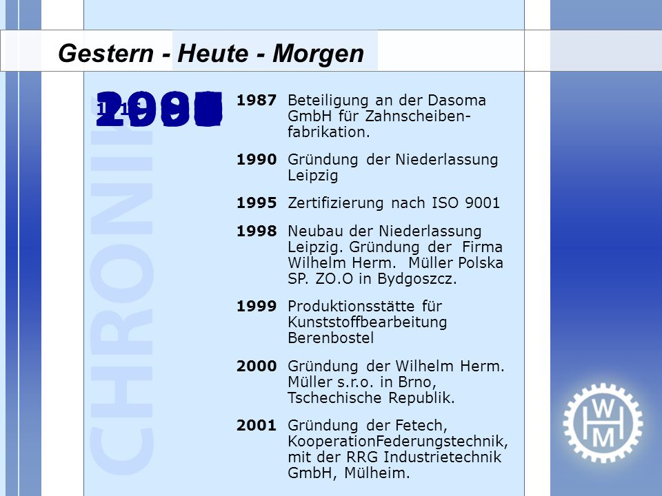 2000 2001 1987 1999 1998 1995 1990 Gestern - Heute - Morgen 1916 -