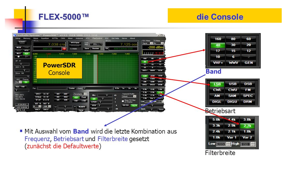 FLEX-5000™ die Console PowerSDR Console Band Betriebsart