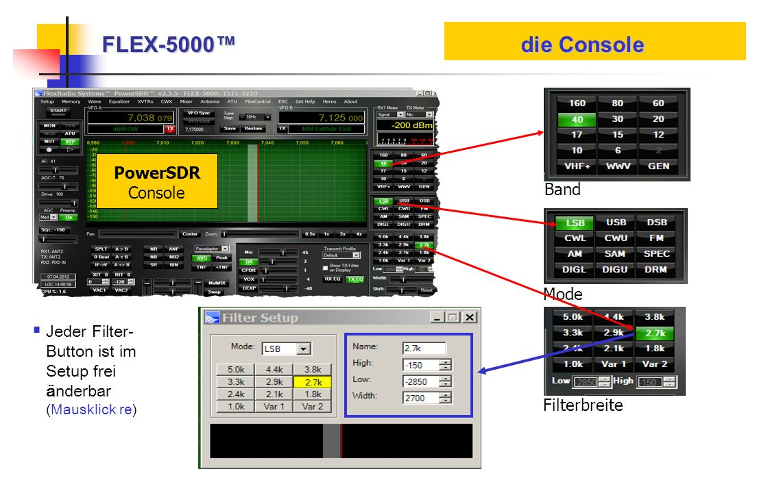 FLEX-5000™ die Console PowerSDR Console Band Mode