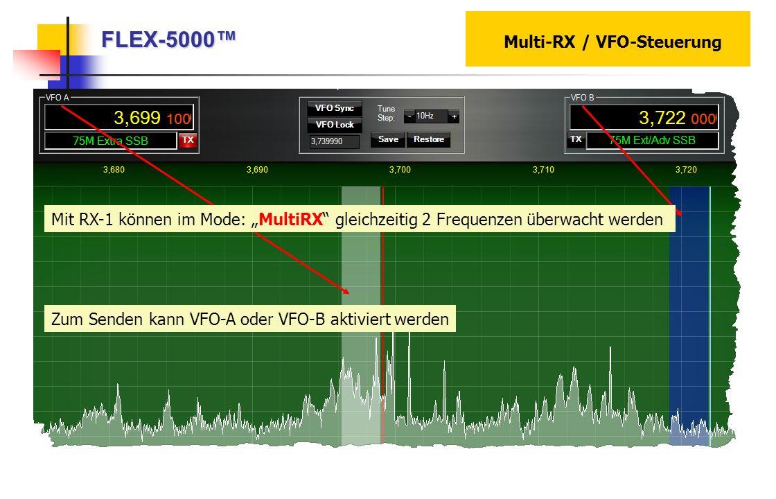 Multi-RX / VFO-Steuerung