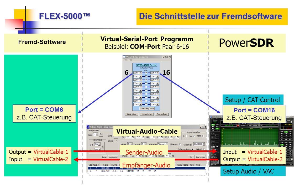FLEX-5000™ Die Schnittstelle zur Fremdsoftware