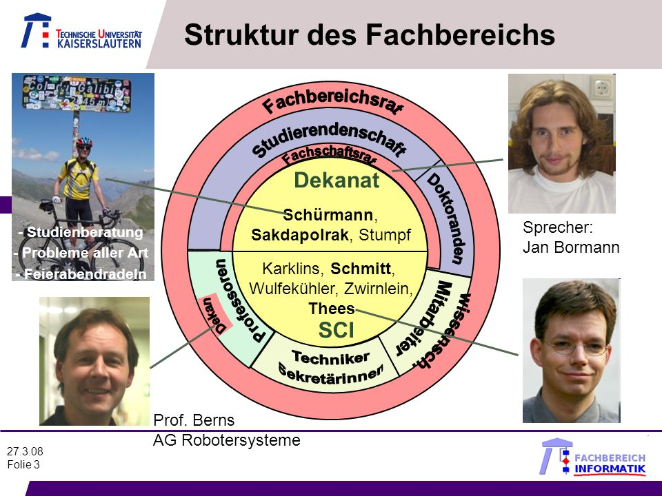 Karklins, Schmitt, Wulfekühler, Zwirnlein,