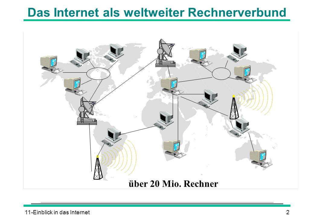 Das Internet als weltweiter Rechnerverbund