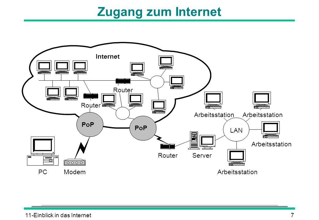 Zugang zum Internet Internet LAN PoP Router Modem Arbeitsstation