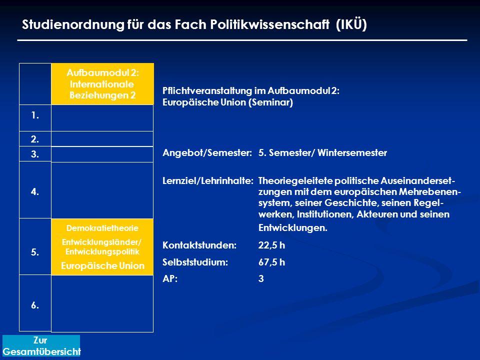 Studienordnung für das Fach Politikwissenschaft (IKÜ)