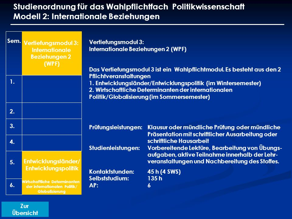 Vertiefungsmodul 3: Internationale Beziehungen 2 (WPF)