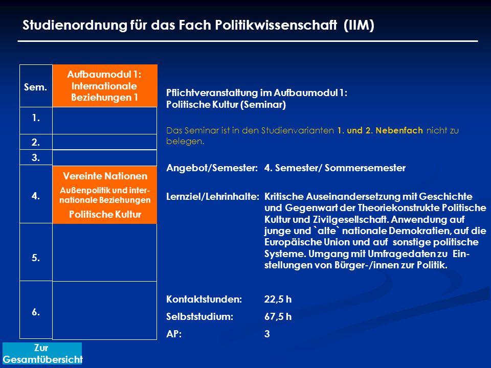 Studienordnung für das Fach Politikwissenschaft (IIM)