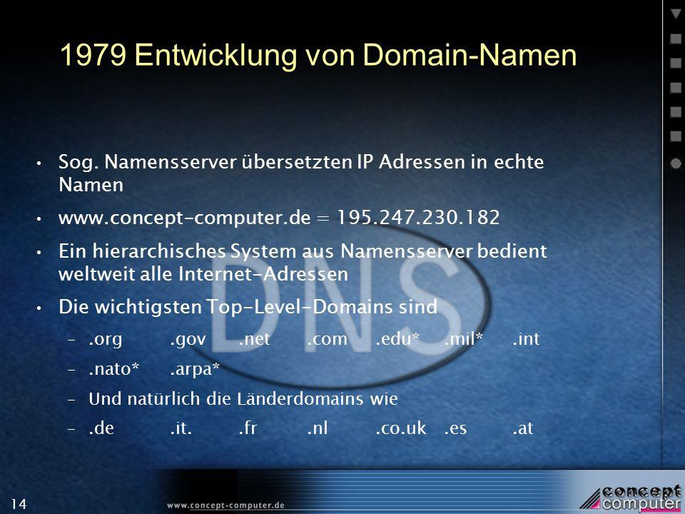 1979 Entwicklung von Domain-Namen