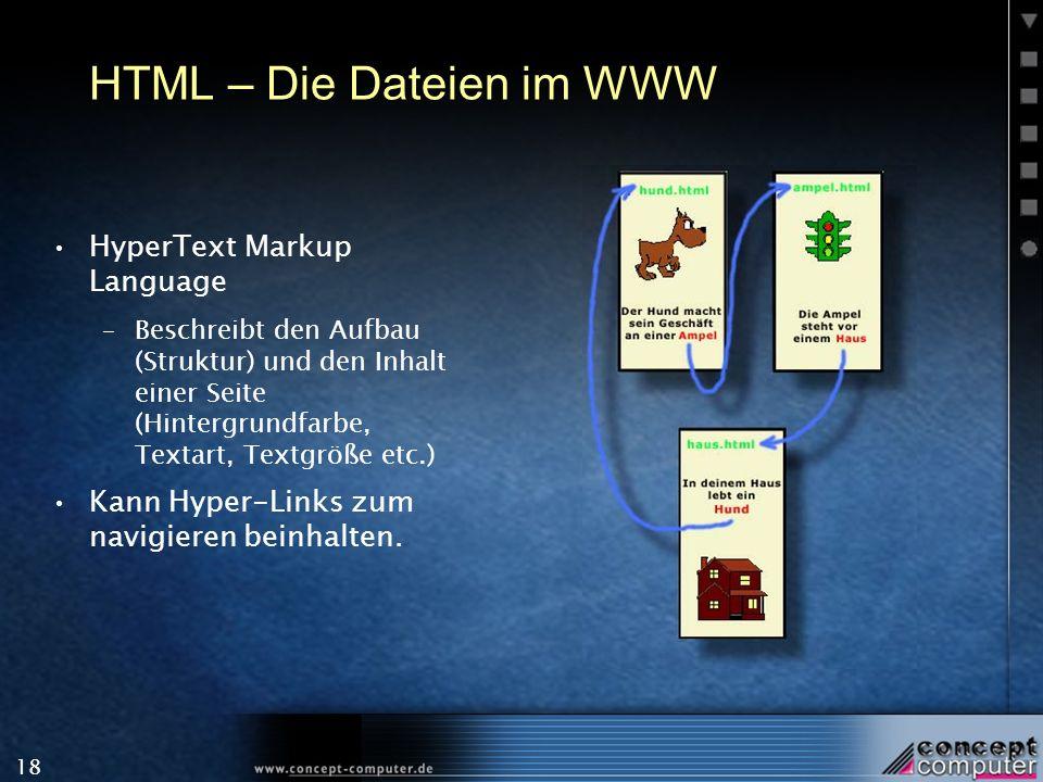 HTML – Die Dateien im WWW