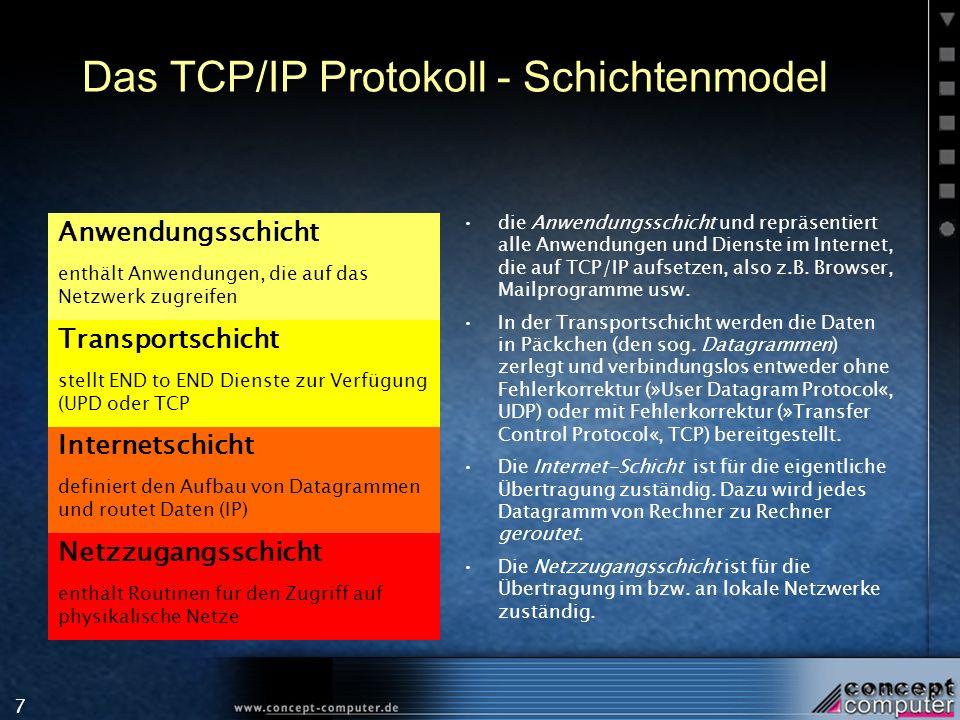 Das TCP/IP Protokoll - Schichtenmodel