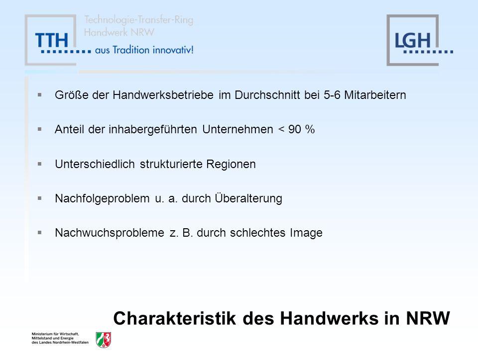Charakteristik des Handwerks in NRW