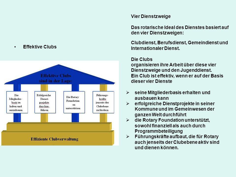 Vier Dienstzweige Das rotarische Ideal des Dienstes basiert auf. den vier Dienstzweigen: Clubdienst, Berufsdienst, Gemeindienst und.