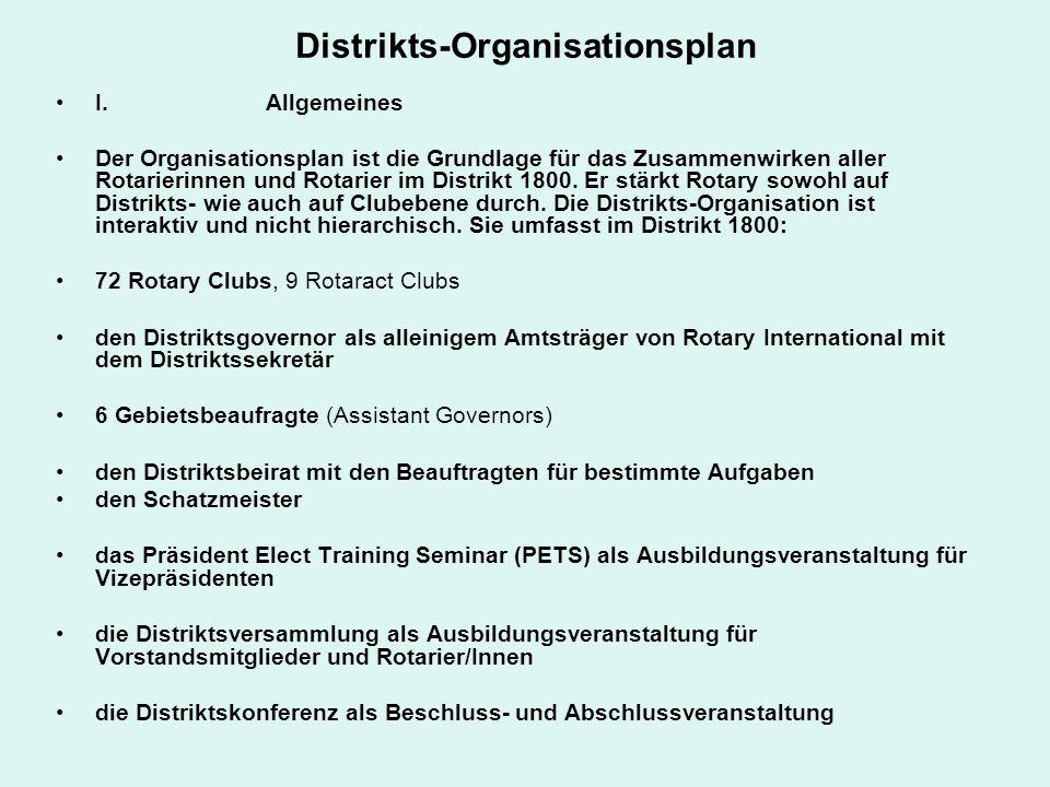 Distrikts-Organisationsplan