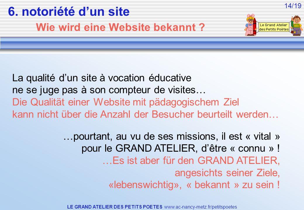 6. notoriété d'un site Wie wird eine Website bekannt