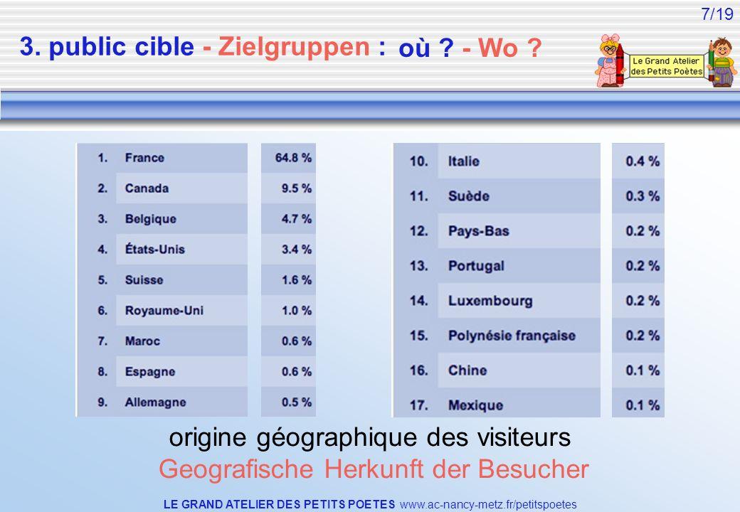 3. public cible - Zielgruppen :