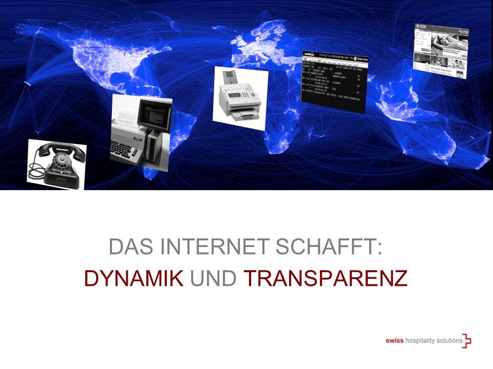 Dynamik und Transparenz