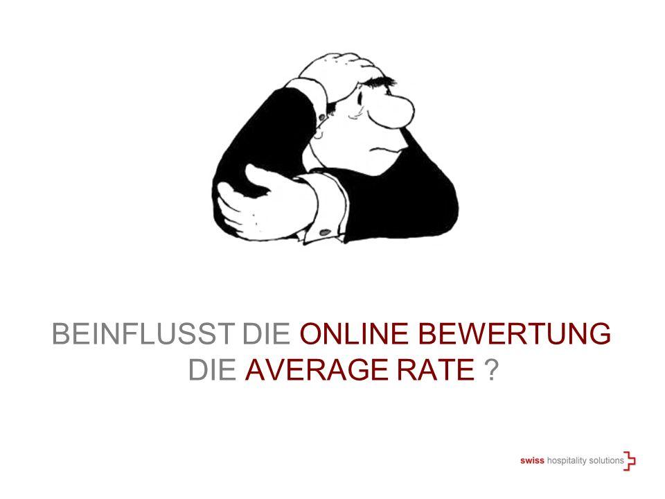 Beinflusst die online bewertung die Average Rate
