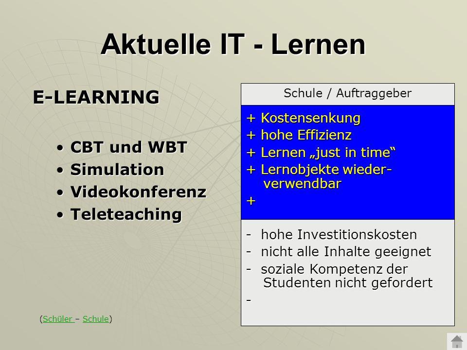 Aktuelle IT - Lernen E-LEARNING CBT und WBT Simulation Videokonferenz