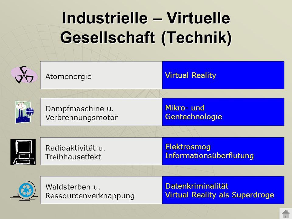 Industrielle – Virtuelle Gesellschaft (Technik)