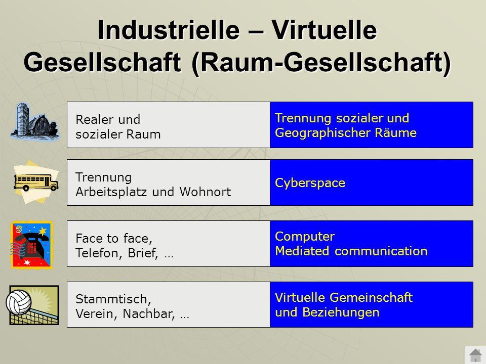 Industrielle – Virtuelle Gesellschaft (Raum-Gesellschaft)