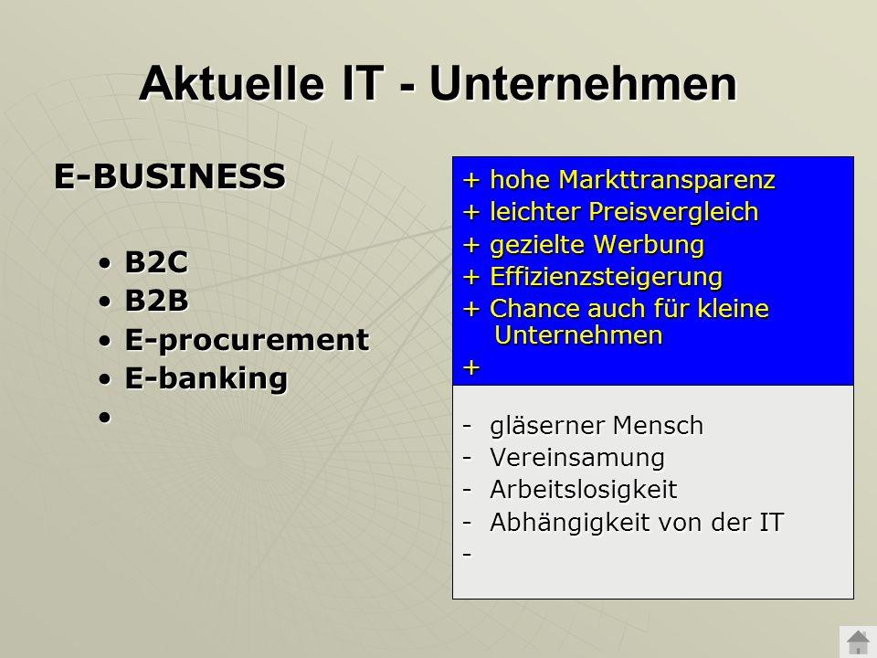 Aktuelle IT - Unternehmen