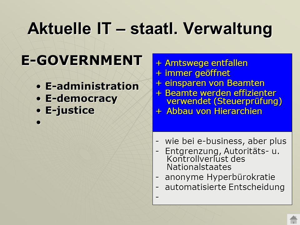 Aktuelle IT – staatl. Verwaltung