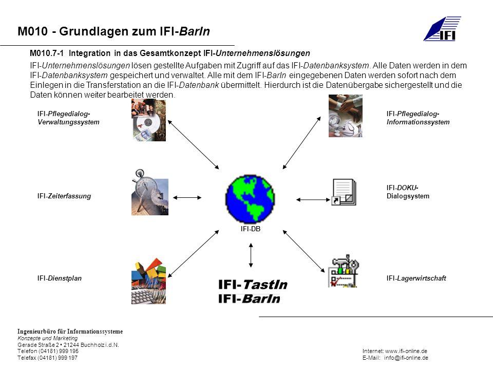 M010.7-1 Integration in das Gesamtkonzept IFI-Unternehmenslösungen