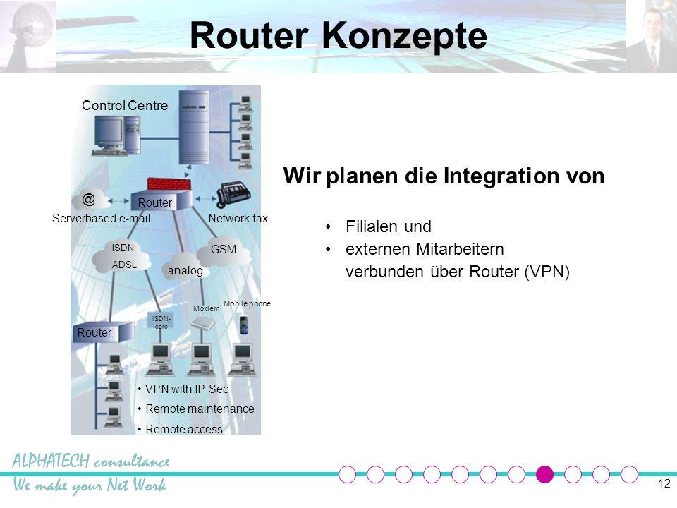 Router Konzepte Wir planen die Integration von Filialen und