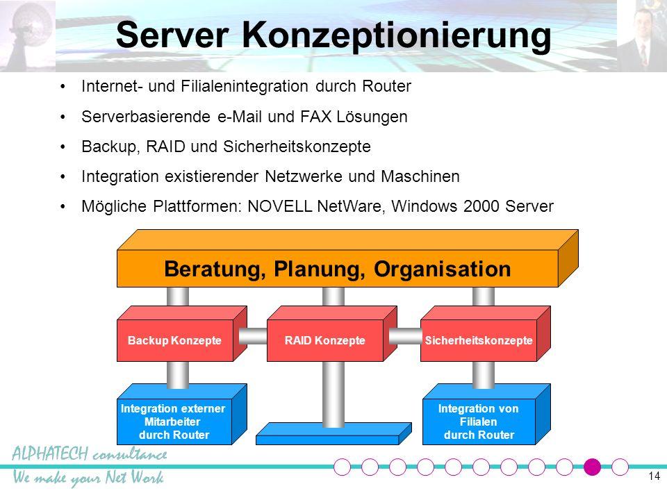 Server Konzeptionierung