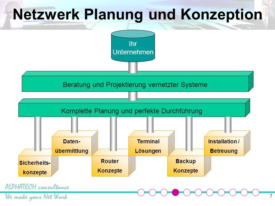 Netzwerk Planung und Konzeption