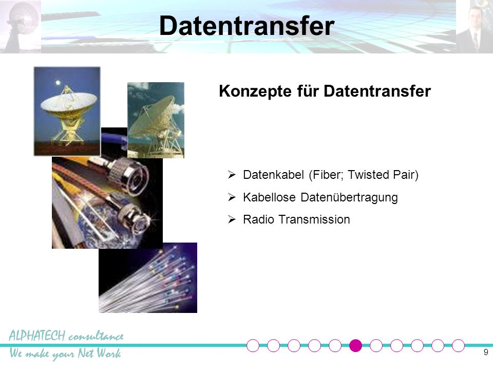 Datentransfer Konzepte für Datentransfer