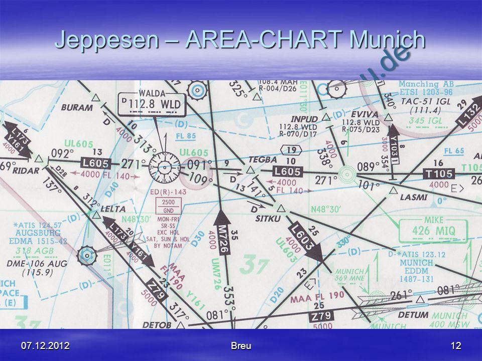 Jeppesen – AREA-CHART Munich