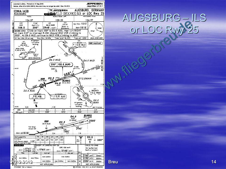 AUGSBURG – ILS or LOC Rwy 25