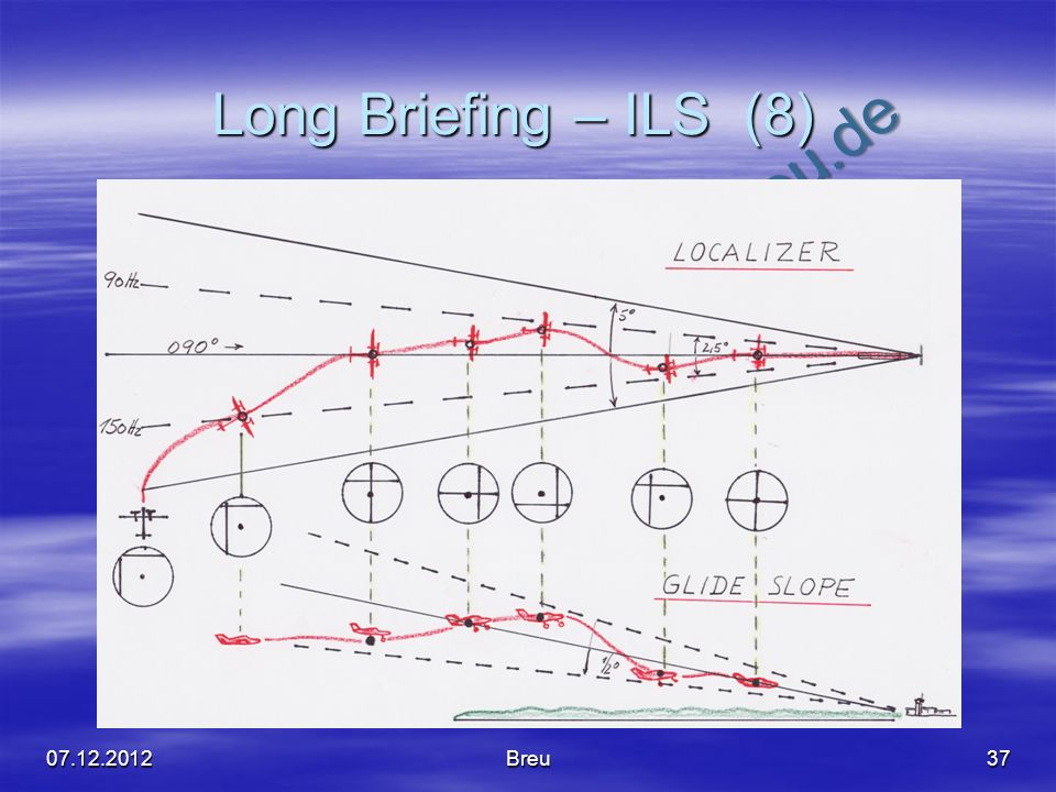 Long Briefing – ILS (8) 07.12.2012 Breu