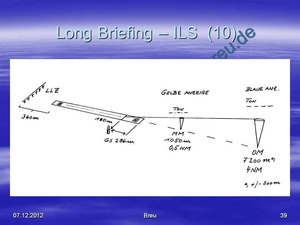 Long Briefing – ILS (10) 07.12.2012 Breu