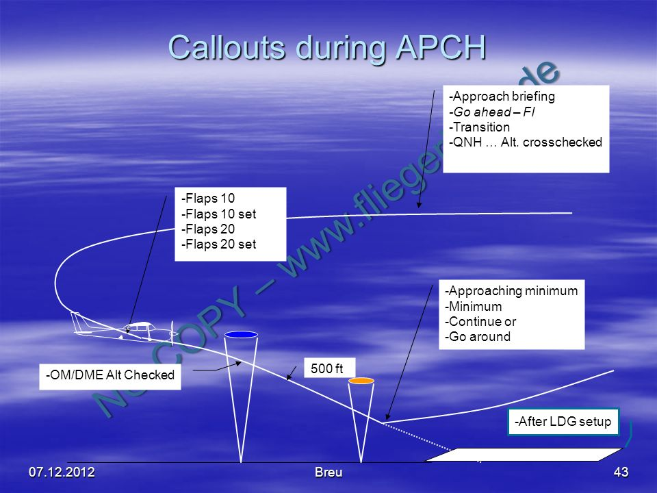 Callouts during APCH -Approach briefing -Go ahead – FI -Transition
