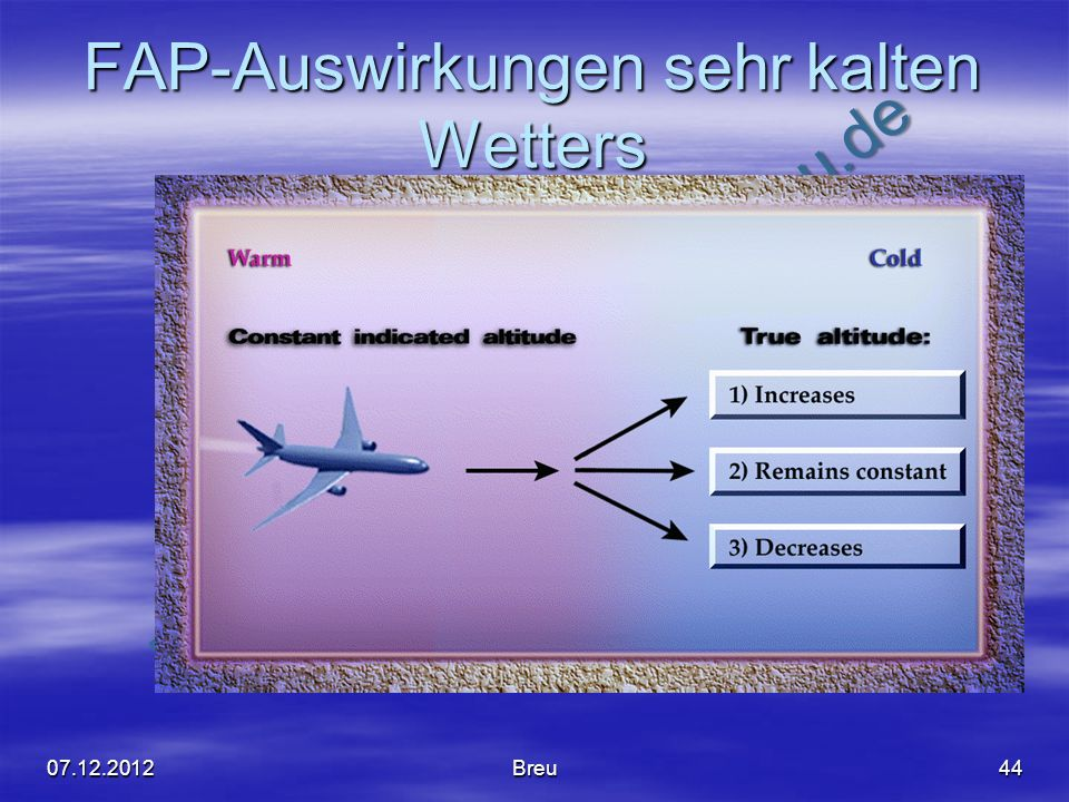 FAP-Auswirkungen sehr kalten Wetters