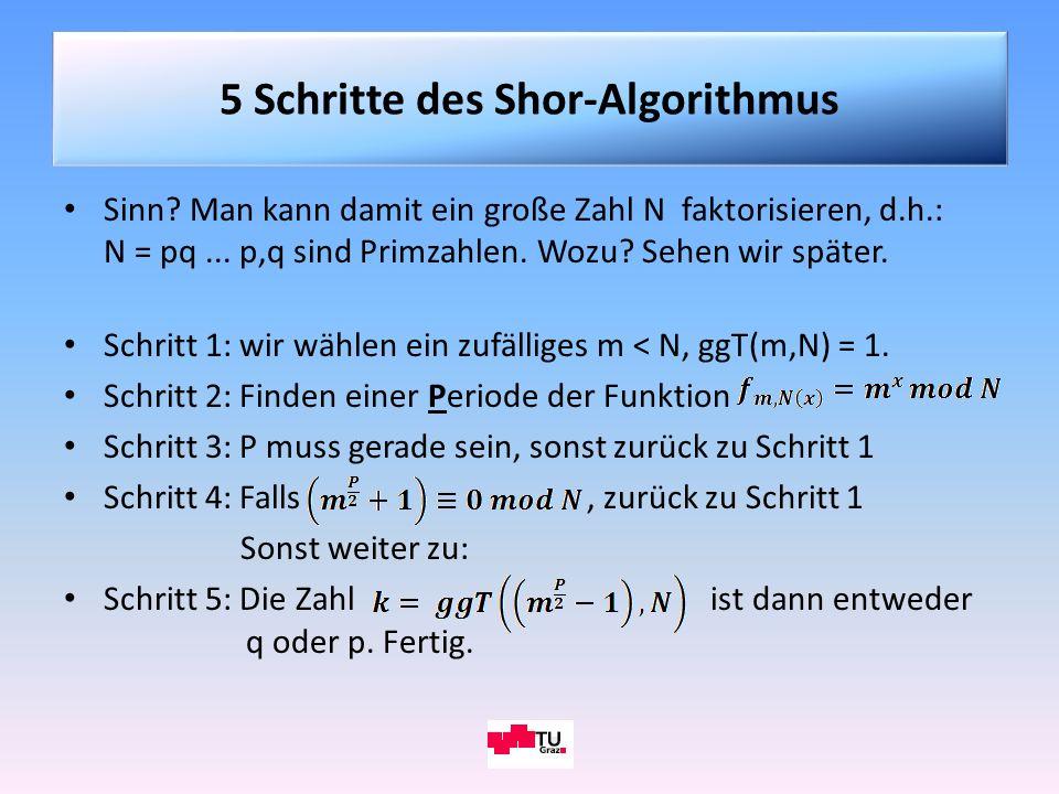 5 Schritte des Shor-Algorithmus