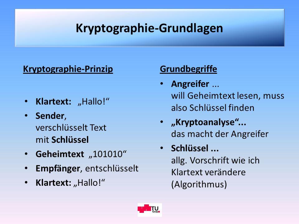 Kryptographie-Grundlagen