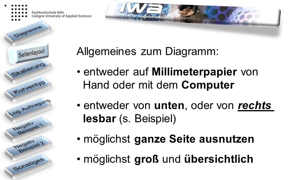 Allgemeines zum Diagramm: