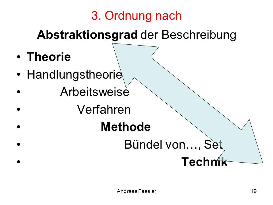 3. Ordnung nach Abstraktionsgrad der Beschreibung