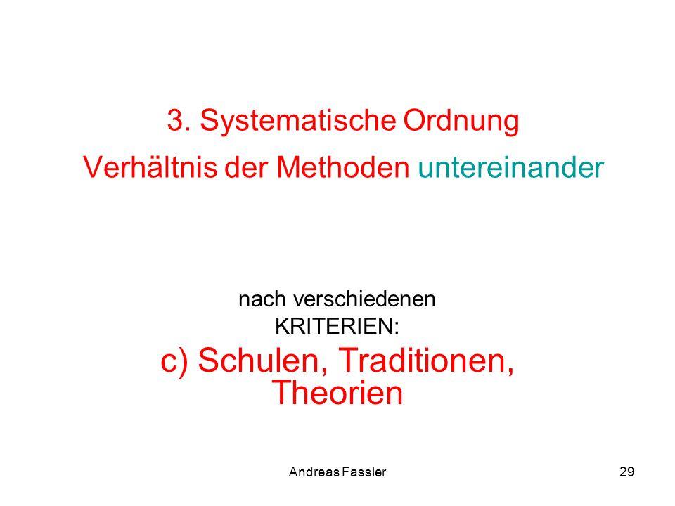 3. Systematische Ordnung Verhältnis der Methoden untereinander