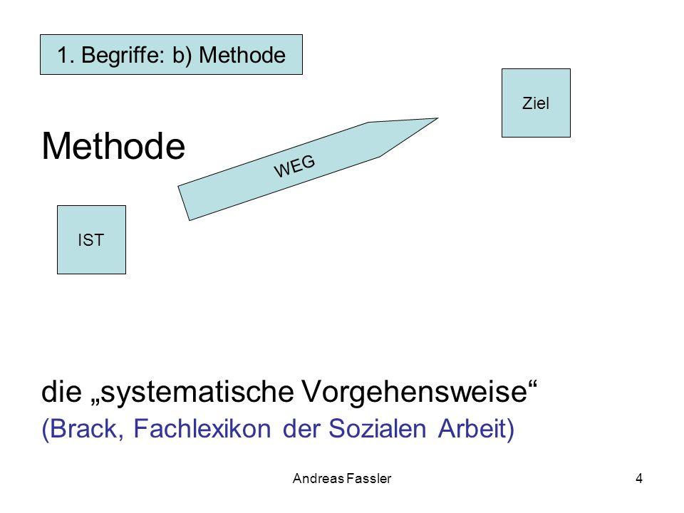"""Methode die """"systematische Vorgehensweise"""