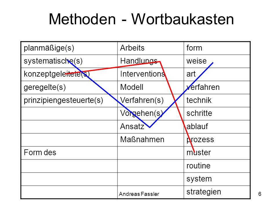 Methoden - Wortbaukasten