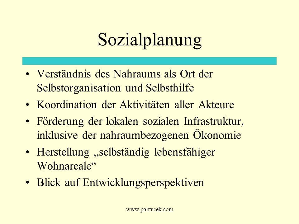 Sozialplanung Verständnis des Nahraums als Ort der Selbstorganisation und Selbsthilfe. Koordination der Aktivitäten aller Akteure.