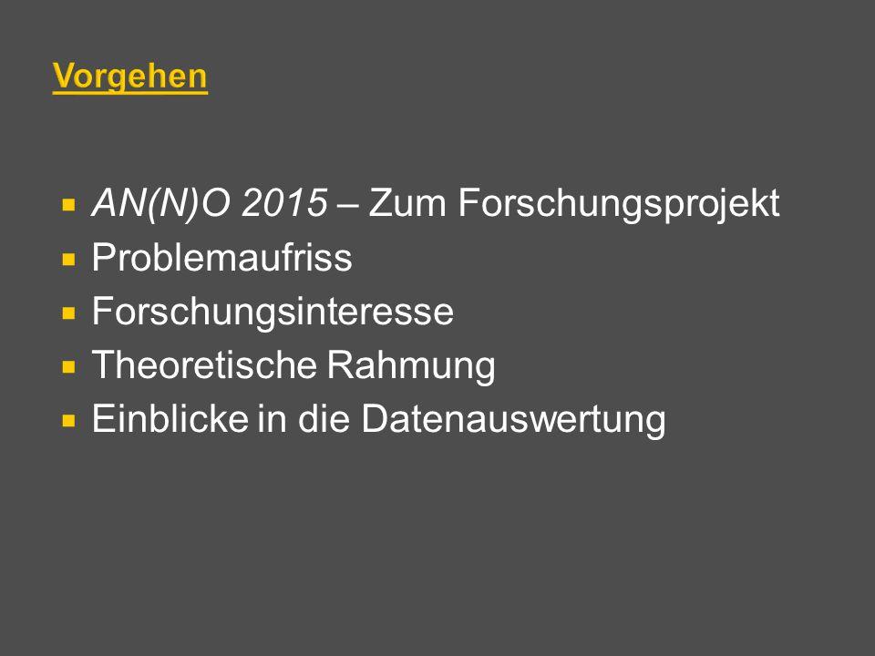 AN(N)O 2015 – Zum Forschungsprojekt Problemaufriss Forschungsinteresse