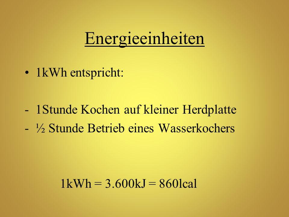 Energieeinheiten 1kWh entspricht: