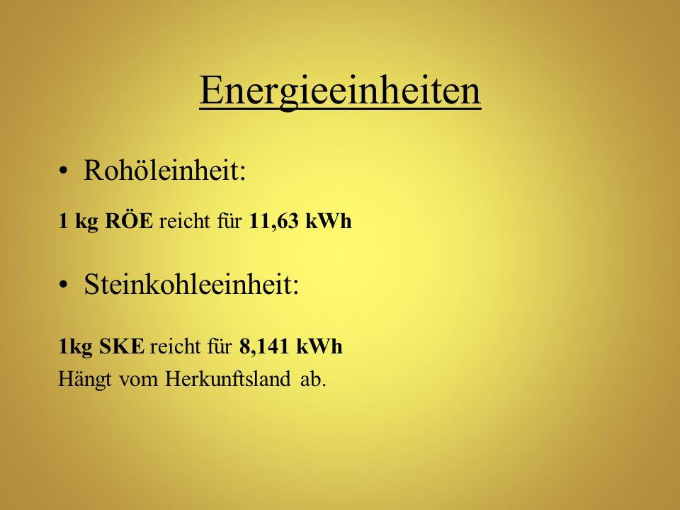 Energieeinheiten Rohöleinheit: Steinkohleeinheit: