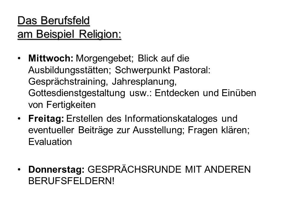 Das Berufsfeld am Beispiel Religion: